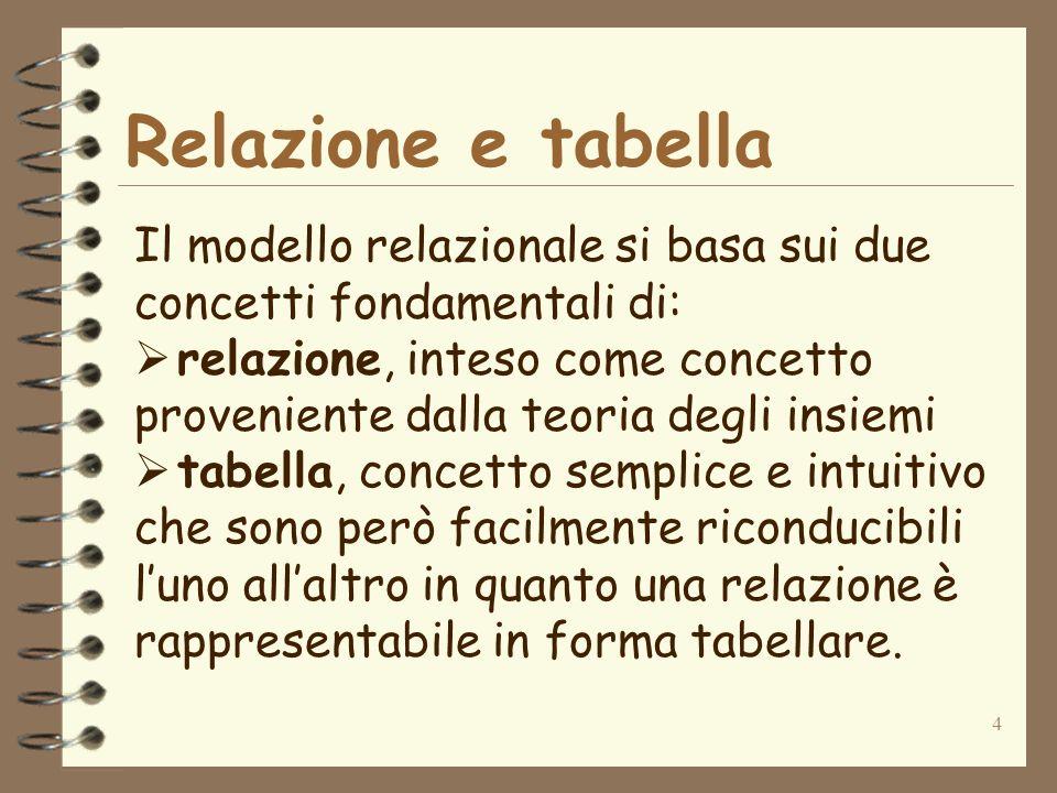 4 Relazione e tabella Il modello relazionale si basa sui due concetti fondamentali di: relazione, inteso come concetto proveniente dalla teoria degli