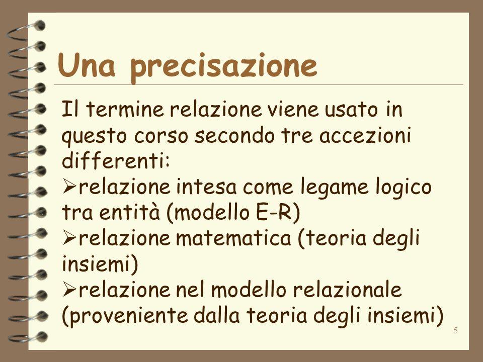 5 Una precisazione Il termine relazione viene usato in questo corso secondo tre accezioni differenti: relazione intesa come legame logico tra entità (