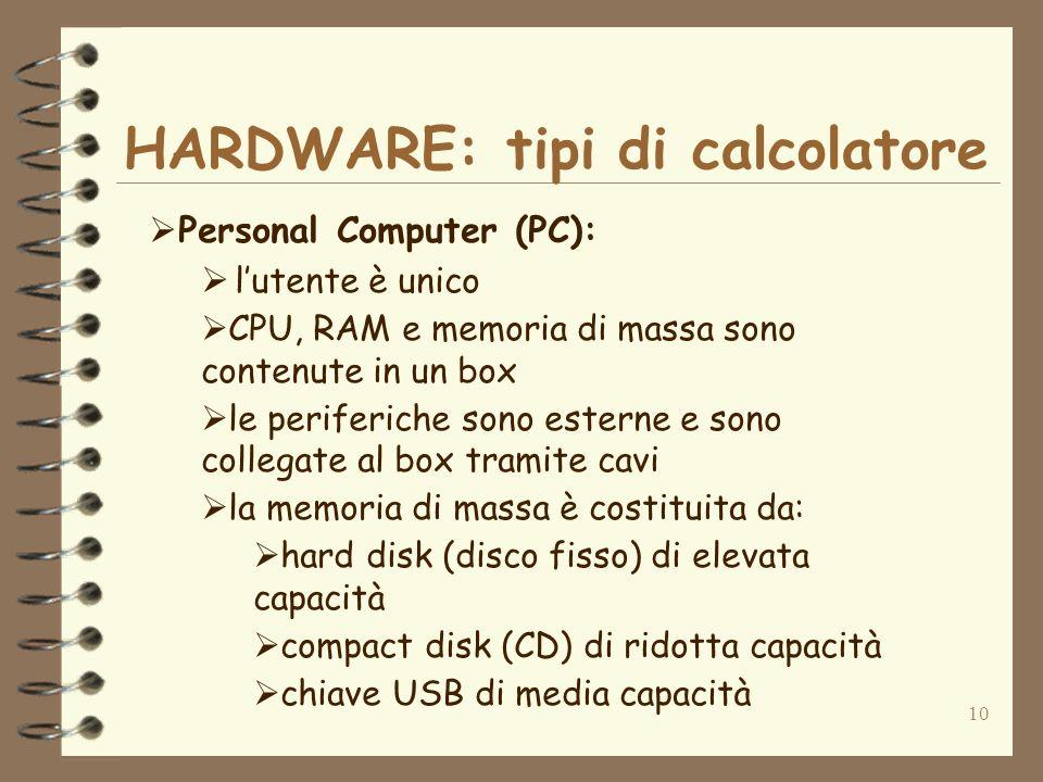10 HARDWARE: tipi di calcolatore Personal Computer (PC): lutente è unico CPU, RAM e memoria di massa sono contenute in un box le periferiche sono esterne e sono collegate al box tramite cavi la memoria di massa è costituita da: hard disk (disco fisso) di elevata capacità compact disk (CD) di ridotta capacità chiave USB di media capacità