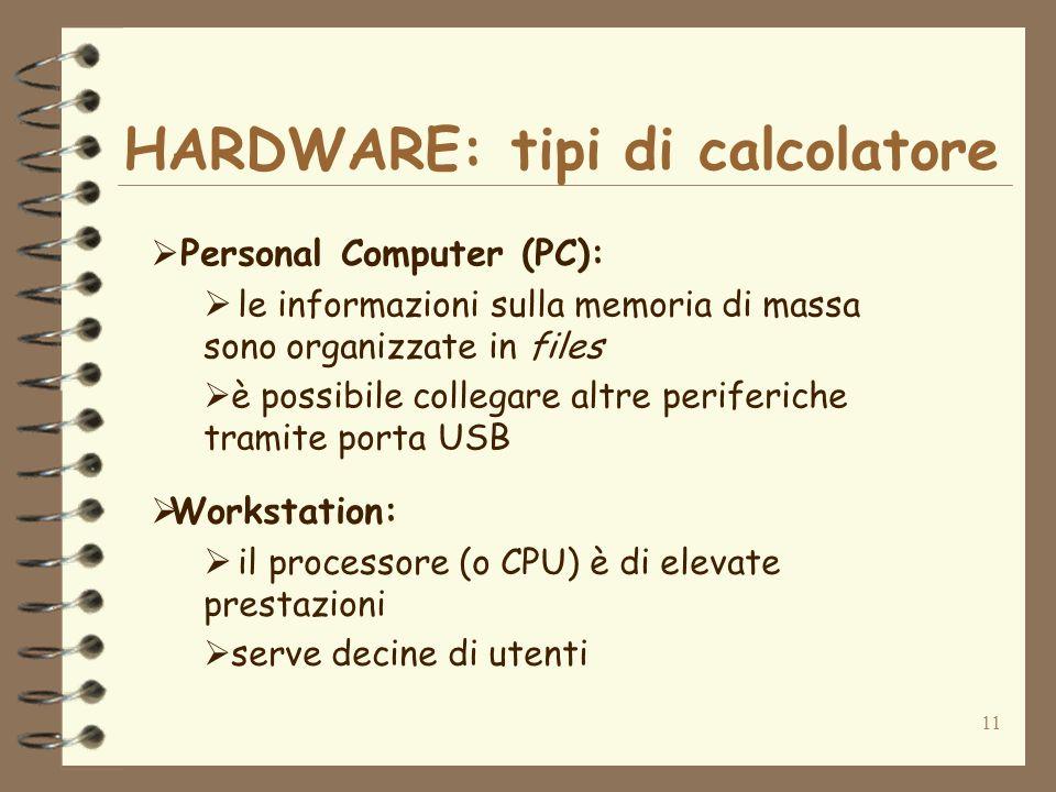 11 Personal Computer (PC): le informazioni sulla memoria di massa sono organizzate in files è possibile collegare altre periferiche tramite porta USB Workstation: il processore (o CPU) è di elevate prestazioni serve decine di utenti HARDWARE: tipi di calcolatore