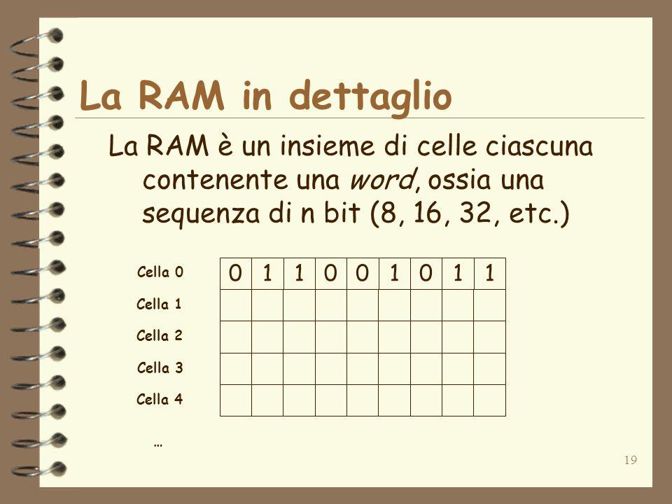 19 La RAM in dettaglio La RAM è un insieme di celle ciascuna contenente una word, ossia una sequenza di n bit (8, 16, 32, etc.) 011001011 Cella 0 Cella 1 Cella 2 Cella 3 Cella 4 …