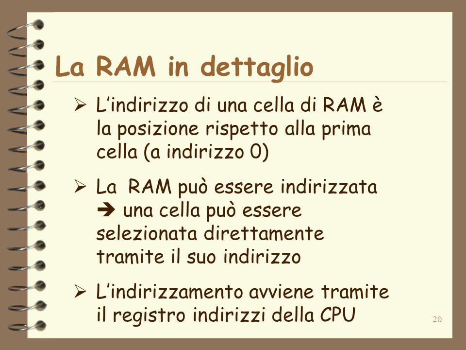 20 La RAM in dettaglio Lindirizzo di una cella di RAM è la posizione rispetto alla prima cella (a indirizzo 0) La RAM può essere indirizzata una cella può essere selezionata direttamente tramite il suo indirizzo Lindirizzamento avviene tramite il registro indirizzi della CPU