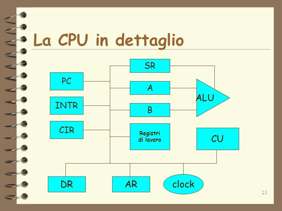 21 La CPU in dettaglio PC INTR CIR SR A B Registri di lavoro CU DRAR clock ALU