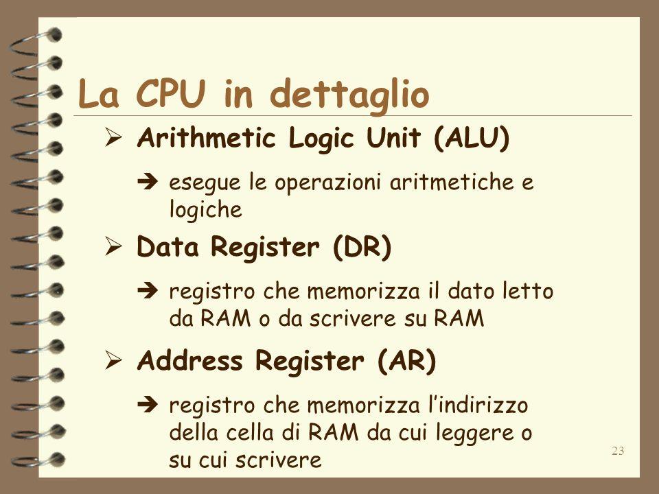 23 La CPU in dettaglio Arithmetic Logic Unit (ALU) esegue le operazioni aritmetiche e logiche Data Register (DR) registro che memorizza il dato letto da RAM o da scrivere su RAM Address Register (AR) registro che memorizza lindirizzo della cella di RAM da cui leggere o su cui scrivere