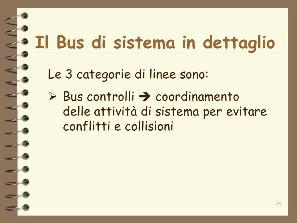 29 Il Bus di sistema in dettaglio Le 3 categorie di linee sono: Bus controlli coordinamento delle attività di sistema per evitare conflitti e collisio