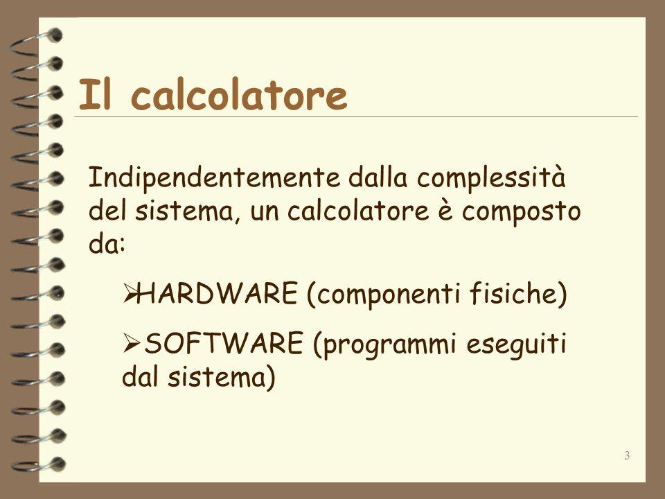 3 Il calcolatore Indipendentemente dalla complessità del sistema, un calcolatore è composto da: HARDWARE (componenti fisiche) SOFTWARE (programmi eseguiti dal sistema)
