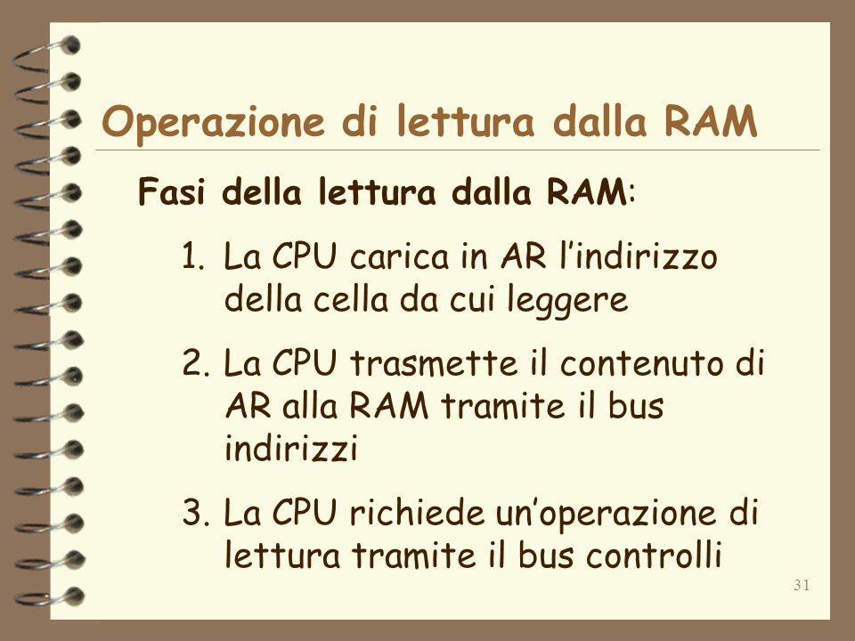31 Operazione di lettura dalla RAM Fasi della lettura dalla RAM: 1.La CPU carica in AR lindirizzo della cella da cui leggere 2.La CPU trasmette il contenuto di AR alla RAM tramite il bus indirizzi 3.La CPU richiede unoperazione di lettura tramite il bus controlli