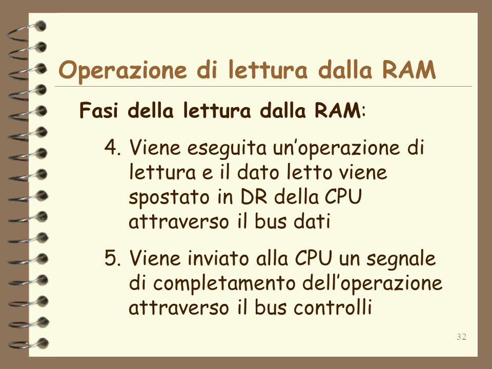 32 Operazione di lettura dalla RAM Fasi della lettura dalla RAM: 4.Viene eseguita unoperazione di lettura e il dato letto viene spostato in DR della CPU attraverso il bus dati 5.Viene inviato alla CPU un segnale di completamento delloperazione attraverso il bus controlli