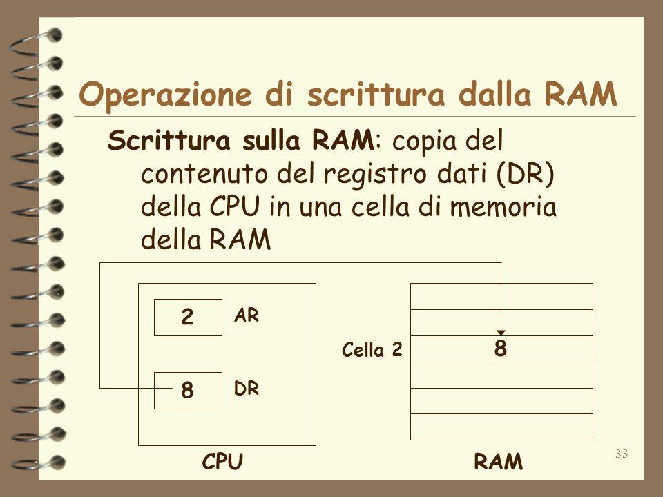 33 Operazione di scrittura dalla RAM Scrittura sulla RAM: copia del contenuto del registro dati (DR) della CPU in una cella di memoria della RAM 8 Cella 2 RAM 2 8 AR DR CPU