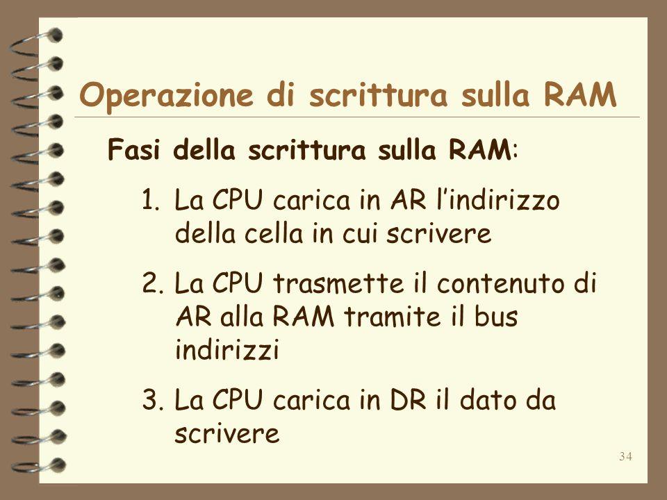 34 Operazione di scrittura sulla RAM Fasi della scrittura sulla RAM: 1.La CPU carica in AR lindirizzo della cella in cui scrivere 2.La CPU trasmette il contenuto di AR alla RAM tramite il bus indirizzi 3.La CPU carica in DR il dato da scrivere