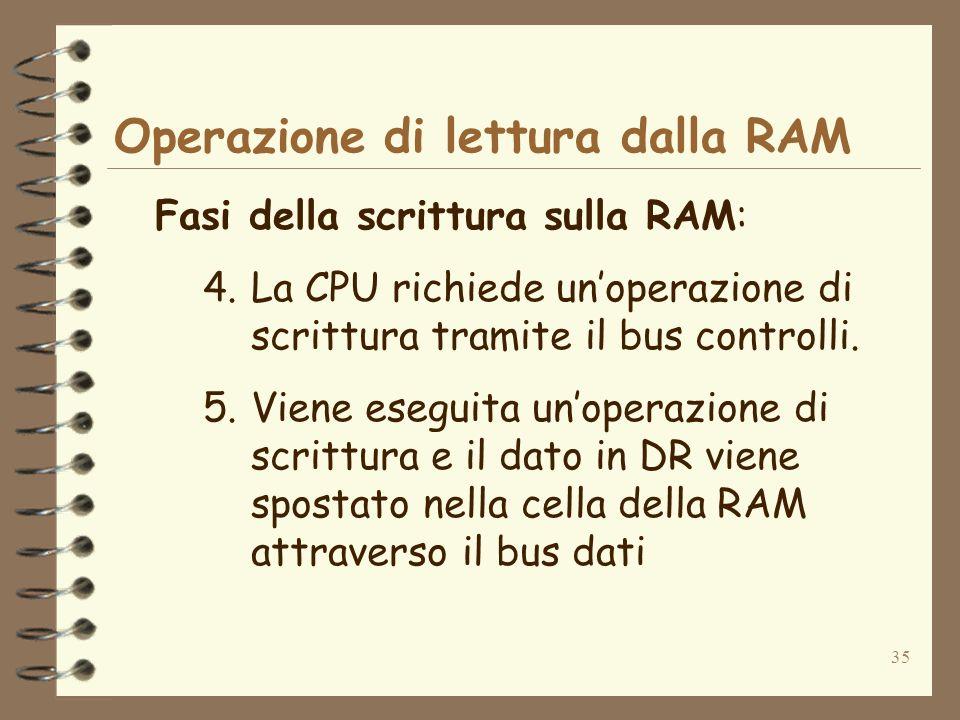 35 Operazione di lettura dalla RAM Fasi della scrittura sulla RAM: 4.La CPU richiede unoperazione di scrittura tramite il bus controlli. 5.Viene esegu