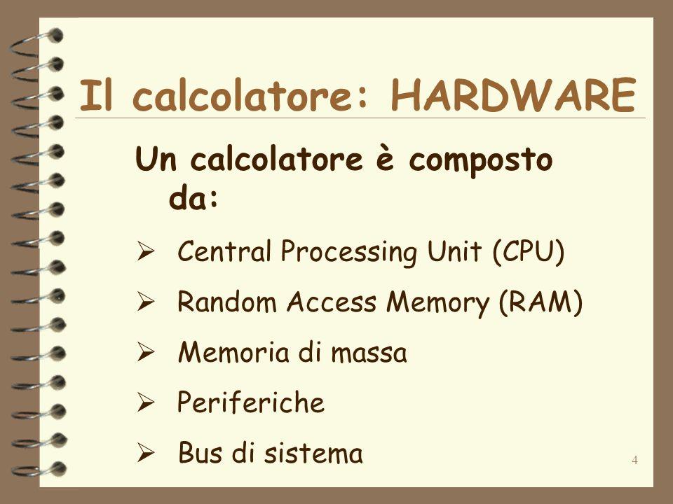 5 HARDWARE: CPU Central Processing Unit (CPU) esegue le istruzioni di cui sono composti i programmi e: compie elaborazioni coordina il trasferimento delle informazioni allinterno del sistema