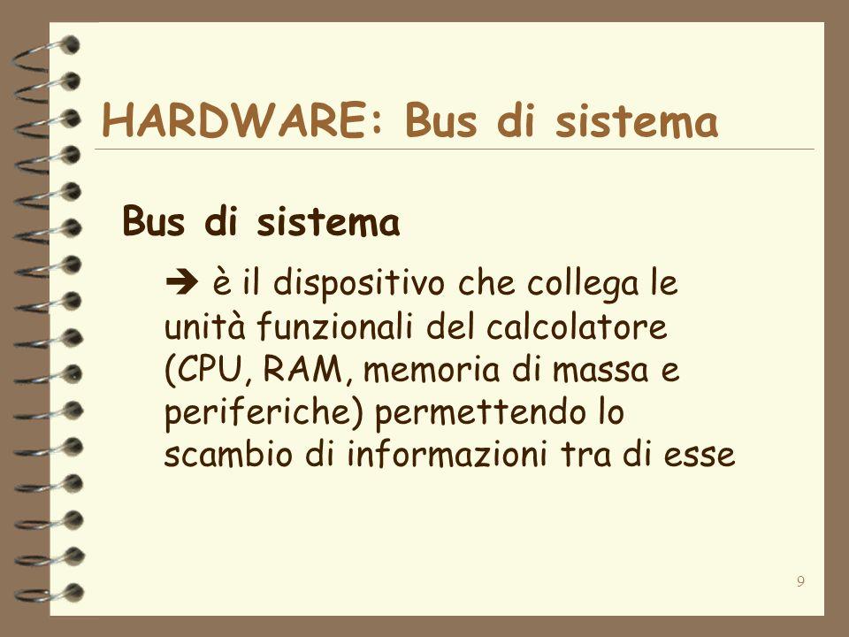 9 HARDWARE: Bus di sistema Bus di sistema è il dispositivo che collega le unità funzionali del calcolatore (CPU, RAM, memoria di massa e periferiche) permettendo lo scambio di informazioni tra di esse