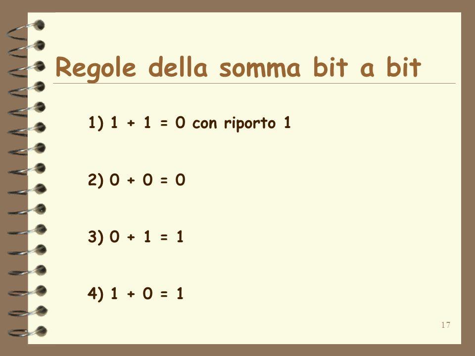 17 1) 1 + 1 = 0 con riporto 1 2) 0 + 0 = 0 3) 0 + 1 = 1 4) 1 + 0 = 1 Regole della somma bit a bit