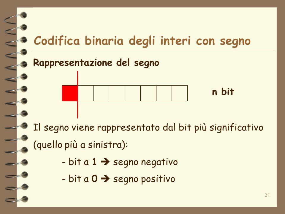 21 Codifica binaria degli interi con segno Rappresentazione del segno n bit Il segno viene rappresentato dal bit più significativo (quello più a sinistra): - bit a 1 segno negativo - bit a 0 segno positivo