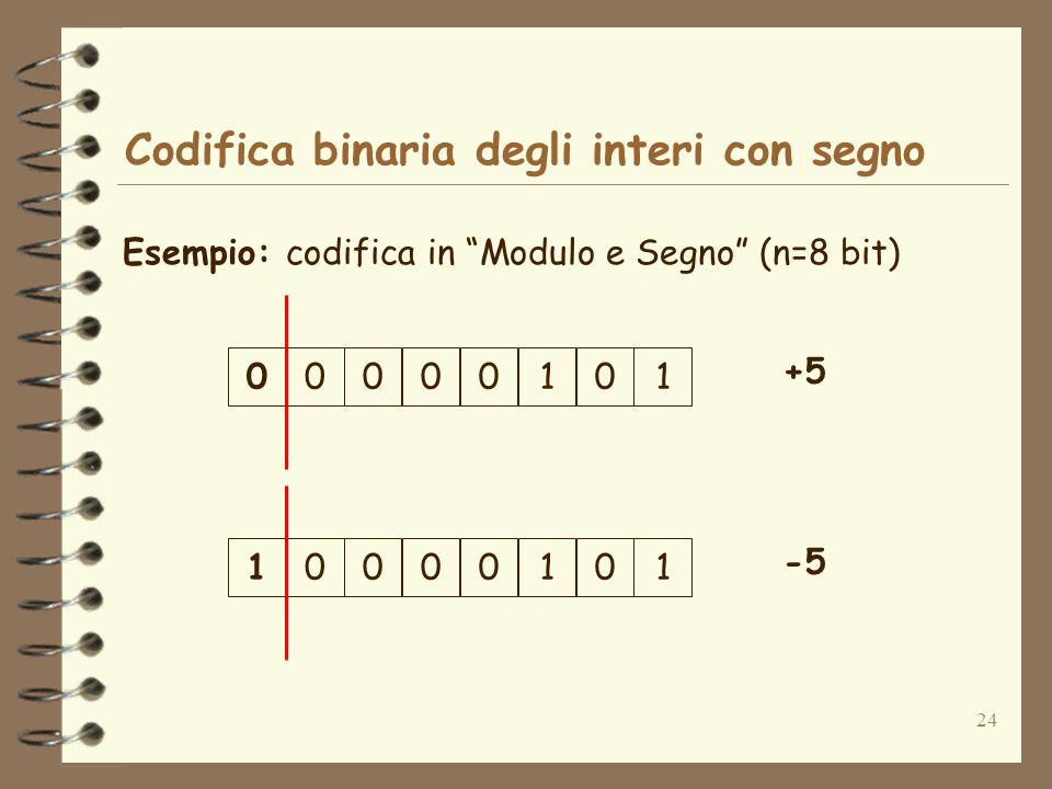 24 Codifica binaria degli interi con segno Esempio: codifica in Modulo e Segno (n=8 bit) +5 00001010 -5 10001010