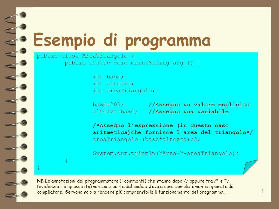 9 Esempio di programma public class AreaTriangolo { public static void main(String arg[]) { int base; int altezza; int areaTriangolo; base=200;//Assegno un valore esplicito altezza=base;//Assegno una variabile /*Assegno lespressione (in questo caso aritmetica)che fornisce larea del triangolo*/ areaTriangolo=(base*altezza)/2; System.out.println(Area=+areaTriangolo); } NB Le annotazioni del programmatore (i commenti) che stanno dopo // oppure tra /* e */ (evidenziati in grassetto) non sono parte del codice Java e sono completamente ignorate dal compilatore.