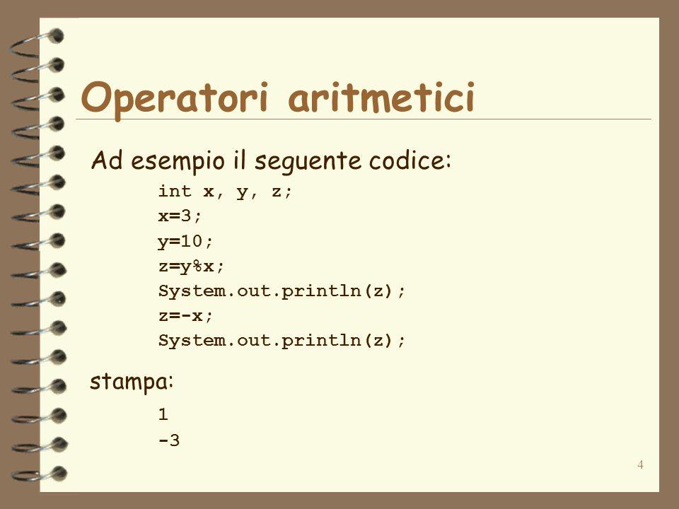 4 Operatori aritmetici Ad esempio il seguente codice: int x, y, z; x=3; y=10; z=y%x; System.out.println(z); z=-x; System.out.println(z); stampa: 1 -3