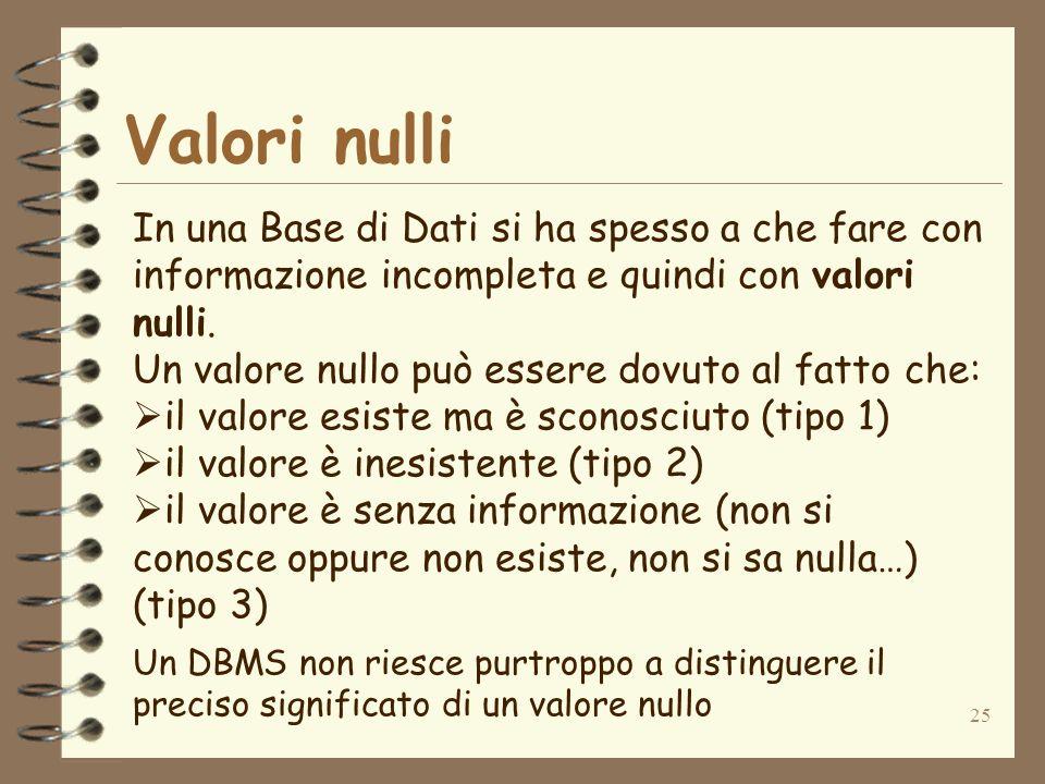 25 Valori nulli In una Base di Dati si ha spesso a che fare con informazione incompleta e quindi con valori nulli. Un valore nullo può essere dovuto a