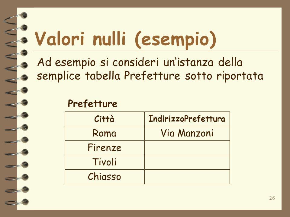 26 Valori nulli (esempio) Ad esempio si consideri unistanza della semplice tabella Prefetture sotto riportata RomaVia Manzoni Firenze Tivoli Chiasso C