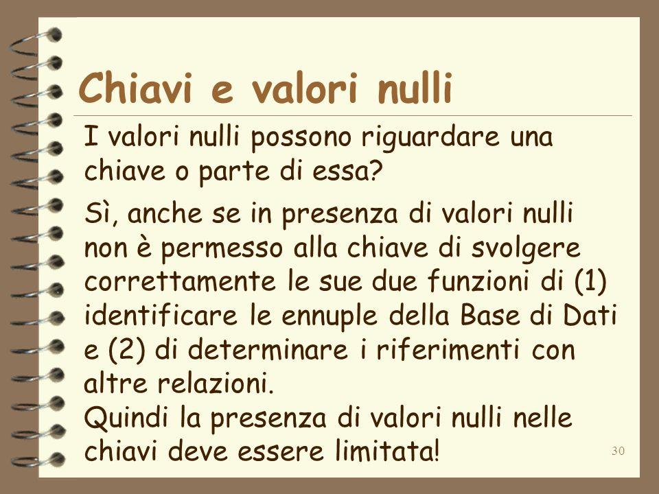 30 Chiavi e valori nulli I valori nulli possono riguardare una chiave o parte di essa? Sì, anche se in presenza di valori nulli non è permesso alla ch