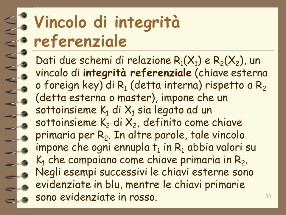 33 Vincolo di integrità referenziale Dati due schemi di relazione R 1 (X 1 ) e R 2 (X 2 ), un vincolo di integrità referenziale (chiave esterna o fore