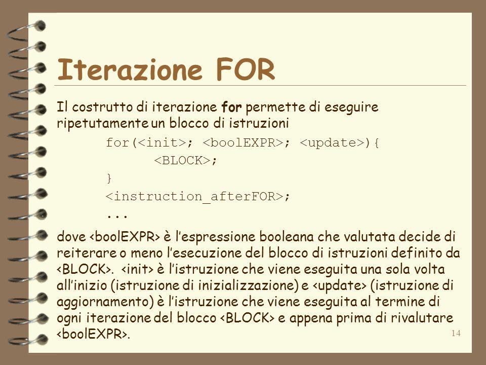 14 Iterazione FOR Il costrutto di iterazione for permette di eseguire ripetutamente un blocco di istruzioni for( ; ; ){ ; } ;...
