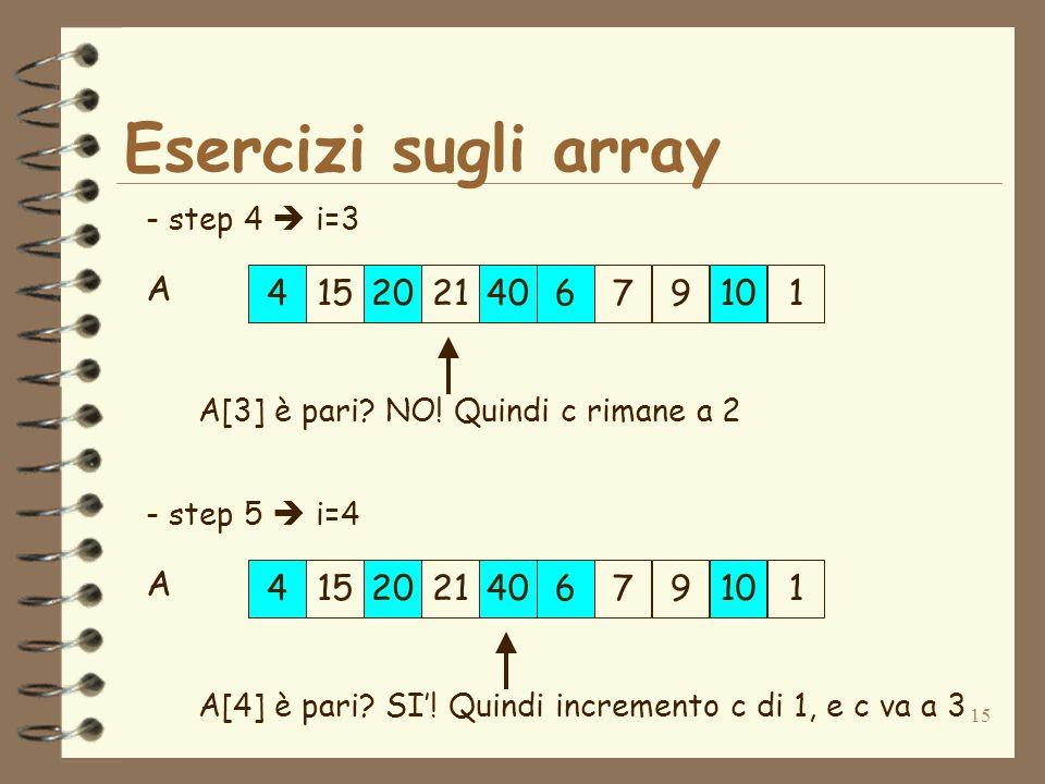 15 Esercizi sugli array 415202140679101 A - step 4 i=3 A[3] è pari? NO! Quindi c rimane a 2 152179420406101 A - step 5 i=4 A[4] è pari? SI! Quindi inc