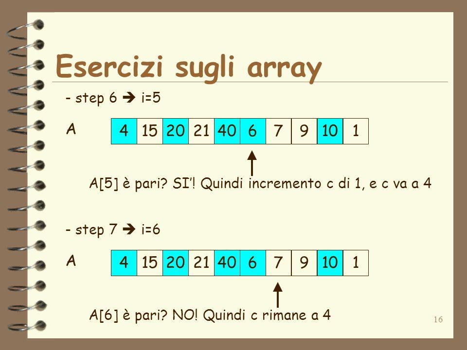 16 Esercizi sugli array 152179420406101 A - step 6 i=5 A[5] è pari? SI! Quindi incremento c di 1, e c va a 4 152179420406101 A - step 7 i=6 A[6] è par