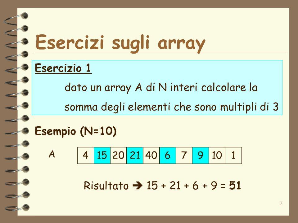 2 Esercizi sugli array Esercizio 1 dato un array A di N interi calcolare la somma degli elementi che sono multipli di 3 Esempio (N=10) 415202140679101 Risultato 15 + 21 + 6 + 9 = 51 A