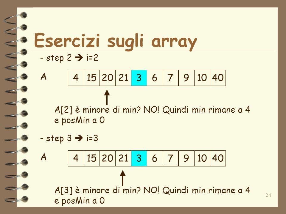 24 Esercizi sugli array 152179420361040 A - step 2 i=2 A[2] è minore di min? NO! Quindi min rimane a 4 e posMin a 0 152179420361040 A - step 3 i=3 A[3