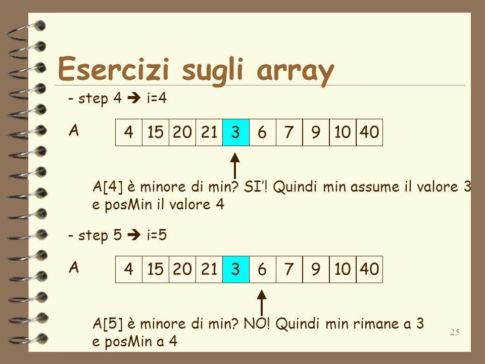 25 Esercizi sugli array 152179420361040 A - step 4 i=4 A[4] è minore di min? SI! Quindi min assume il valore 3 e posMin il valore 4 152179420361040 A