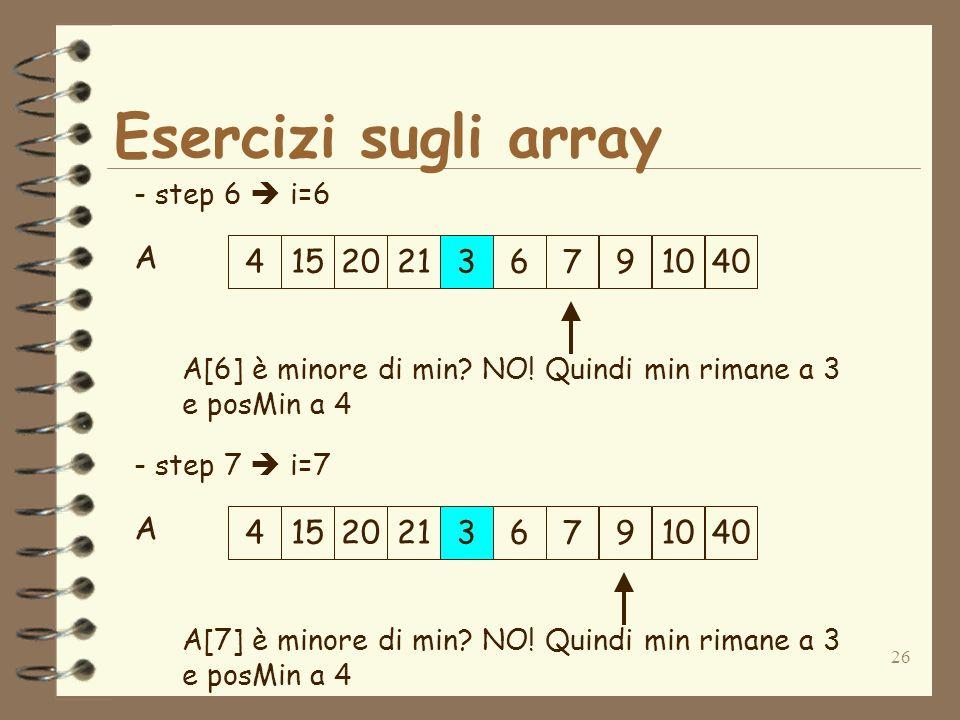 26 Esercizi sugli array 152179420361040 A - step 6 i=6 A[6] è minore di min? NO! Quindi min rimane a 3 e posMin a 4 152179420361040 A - step 7 i=7 A[7