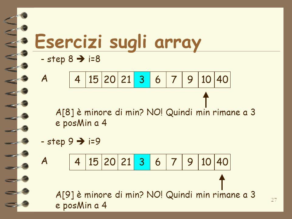 27 Esercizi sugli array 152179420361040 A - step 8 i=8 A[8] è minore di min? NO! Quindi min rimane a 3 e posMin a 4 152179420361040 A - step 9 i=9 A[9