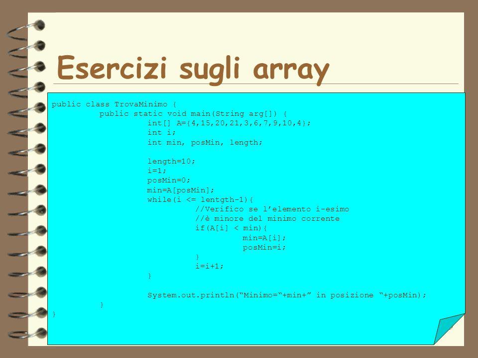29 Esercizi sugli array public class TrovaMinimo { public static void main(String arg[]) { int[] A={4,15,20,21,3,6,7,9,10,4}; int i; int min, posMin, length; length=10; i=1; posMin=0; min=A[posMin]; while(i <= lentgth-1){ //Verifico se lelemento i-esimo //è minore del minimo corrente if(A[i] < min){ min=A[i]; posMin=i; } i=i+1; } System.out.println(Minimo=+min+ in posizione +posMin); }