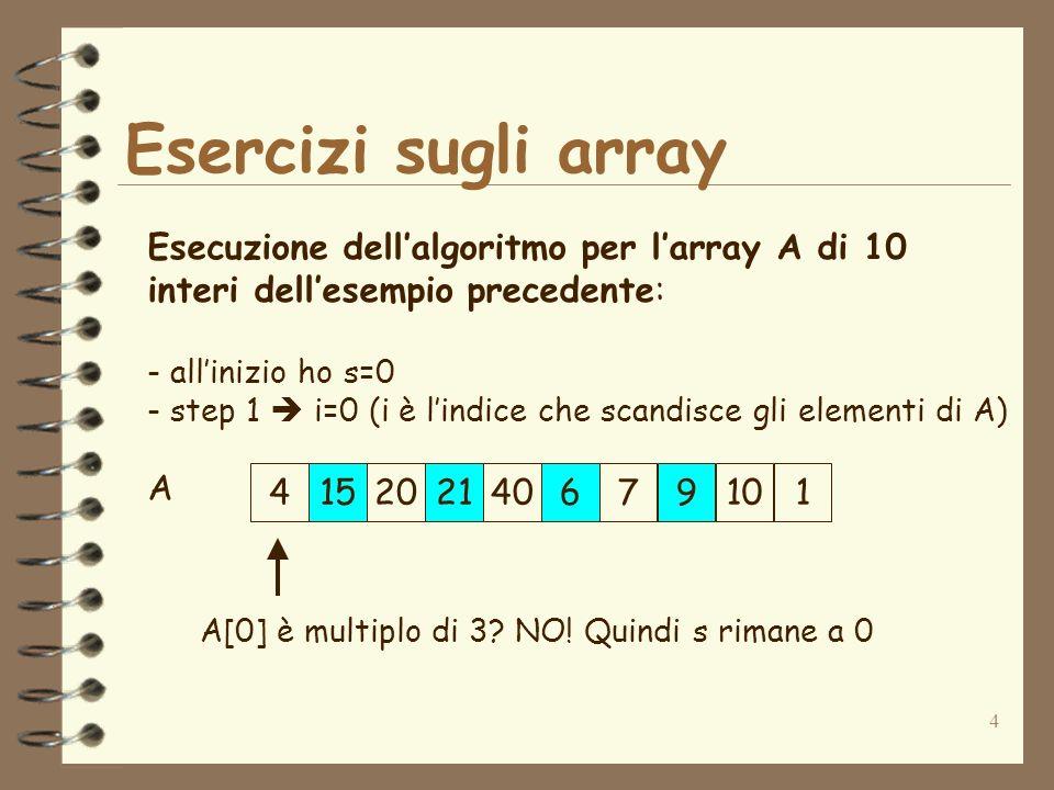 4 Esercizi sugli array 415202140679101 A Esecuzione dellalgoritmo per larray A di 10 interi dellesempio precedente: - allinizio ho s=0 - step 1 i=0 (i è lindice che scandisce gli elementi di A) A[0] è multiplo di 3.
