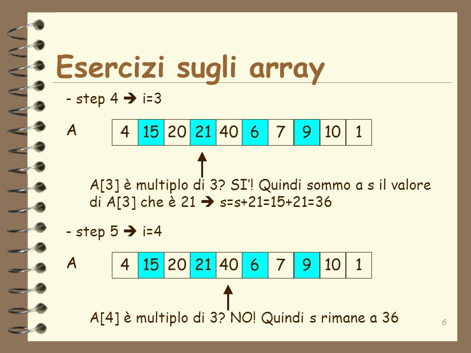 6 Esercizi sugli array 415202140679101 A - step 4 i=3 A[3] è multiplo di 3? SI! Quindi sommo a s il valore di A[3] che è 21 s=s+21=15+21=36 4152021406