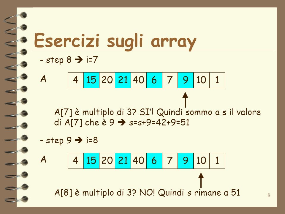 8 Esercizi sugli array 415202140679101 A - step 8 i=7 A[7] è multiplo di 3? SI! Quindi sommo a s il valore di A[7] che è 9 s=s+9=42+9=51 4152021406791