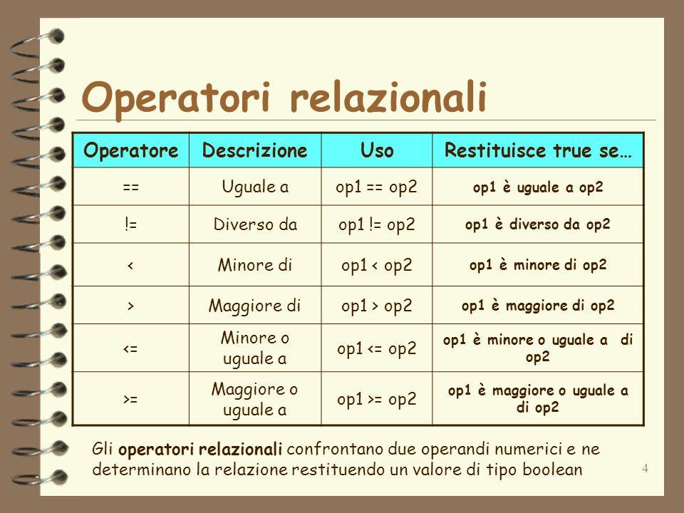 4 Operatori relazionali Gli operatori relazionali confrontano due operandi numerici e ne determinano la relazione restituendo un valore di tipo boolean OperatoreDescrizioneUsoRestituisce true se… ==Uguale aop1 == op2 op1 è uguale a op2 !=Diverso daop1 != op2 op1 è diverso da op2 <Minore diop1 < op2 op1 è minore di op2 >Maggiore diop1 > op2 op1 è maggiore di op2 <= Minore o uguale a op1 <= op2 op1 è minore o uguale a di op2 >= Maggiore o uguale a op1 >= op2 op1 è maggiore o uguale a di op2
