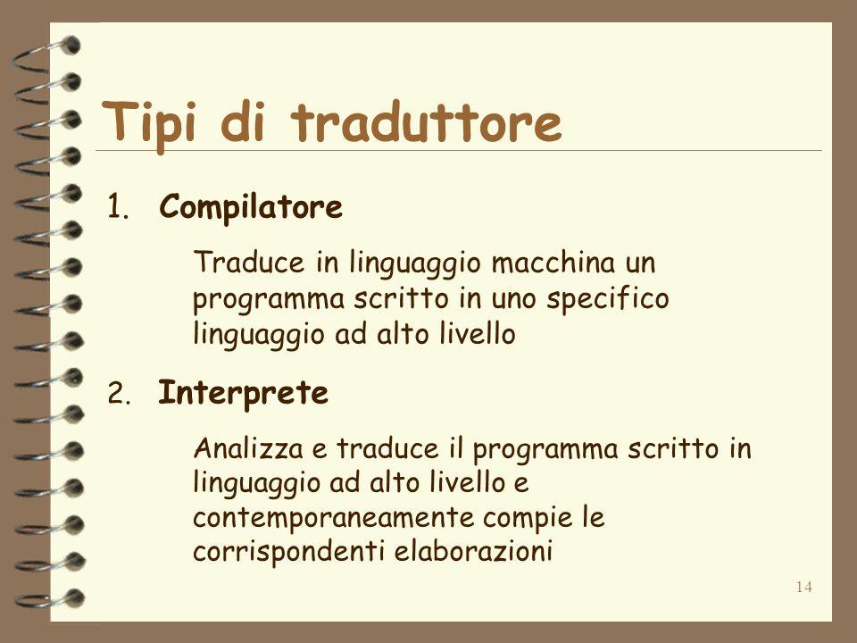 14 Tipi di traduttore 1. Compilatore Traduce in linguaggio macchina un programma scritto in uno specifico linguaggio ad alto livello 2. Interprete Ana