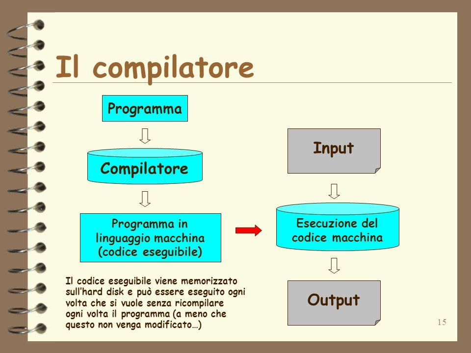 15 Il compilatore Programma Programma in linguaggio macchina (codice eseguibile) Compilatore Esecuzione del codice macchina Input Output Il codice ese