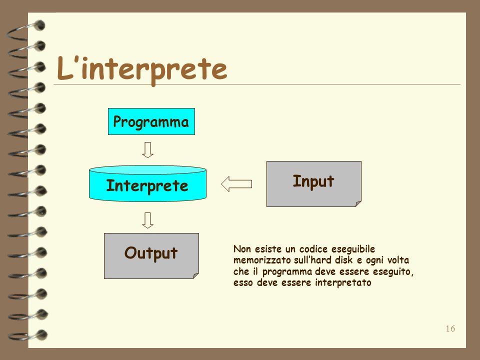 16 Linterprete Programma Interprete Input Output Non esiste un codice eseguibile memorizzato sullhard disk e ogni volta che il programma deve essere e