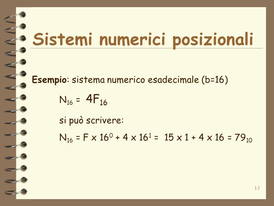 13 Sistemi numerici posizionali Esempio: sistema numerico esadecimale (b=16) N 16 = 4F 16 si può scrivere: N 16 = F x 16 0 + 4 x 16 1 = 15 x 1 + 4 x 1