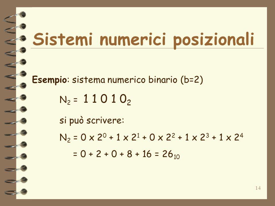 14 Sistemi numerici posizionali Esempio: sistema numerico binario (b=2) N 2 = 1 1 0 1 0 2 si può scrivere: N 2 = 0 x 2 0 + 1 x 2 1 + 0 x 2 2 + 1 x 2 3 + 1 x 2 4 = 0 + 2 + 0 + 8 + 16 = 26 10