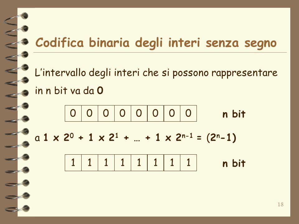18 Codifica binaria degli interi senza segno Lintervallo degli interi che si possono rappresentare in n bit va da 0 00000000 n bit a 1 x 2 0 + 1 x 2 1 + … + 1 x 2 n-1 = (2 n -1) 11111111 n bit