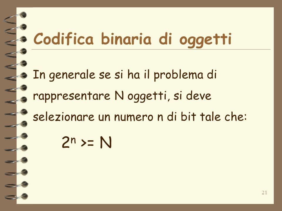 21 In generale se si ha il problema di rappresentare N oggetti, si deve selezionare un numero n di bit tale che: 2 n >= N Codifica binaria di oggetti