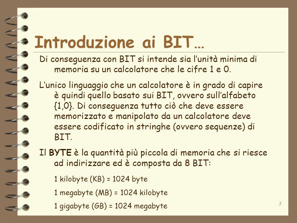 3 Introduzione ai BIT… Di conseguenza con BIT si intende sia lunità minima di memoria su un calcolatore che le cifre 1 e 0.