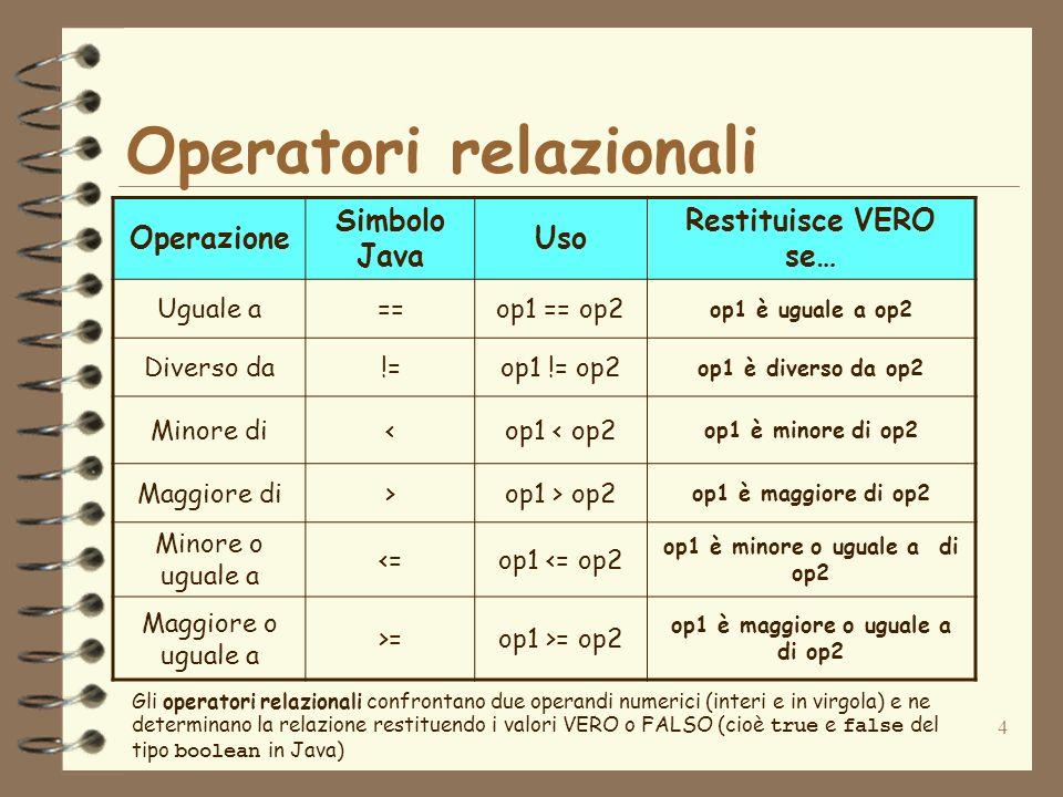 4 Operatori relazionali Gli operatori relazionali confrontano due operandi numerici (interi e in virgola) e ne determinano la relazione restituendo i