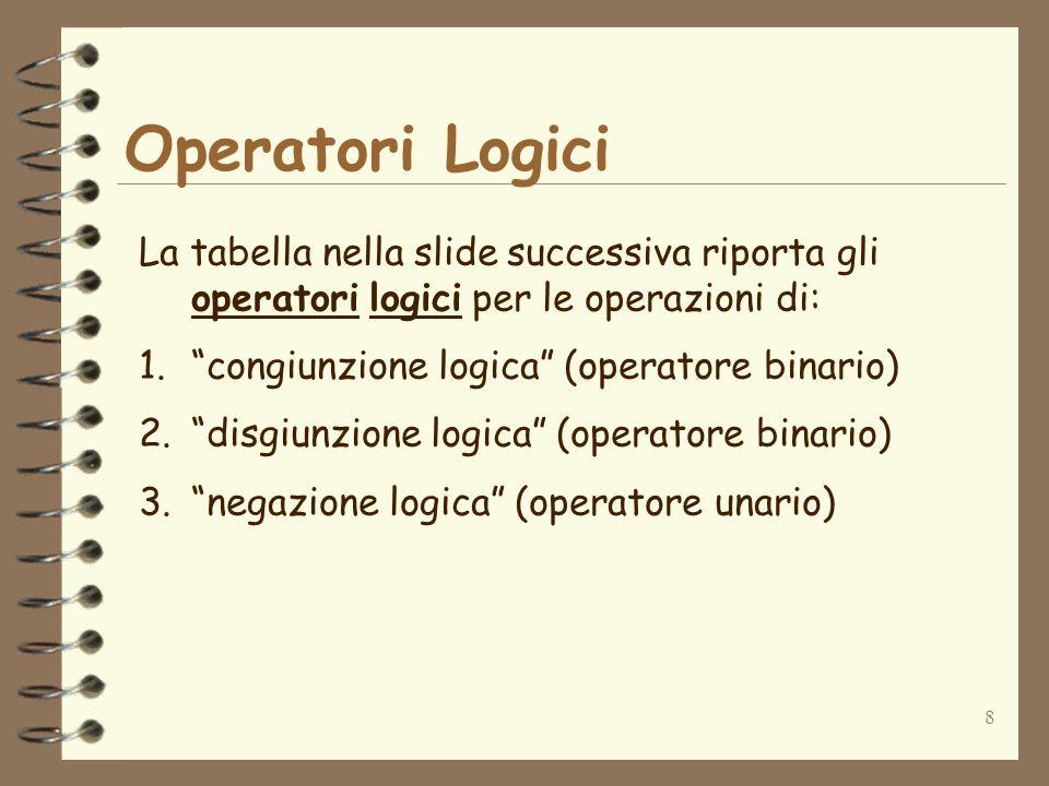 8 Operatori Logici La tabella nella slide successiva riporta gli operatori logici per le operazioni di: 1.congiunzione logica (operatore binario) 2.di