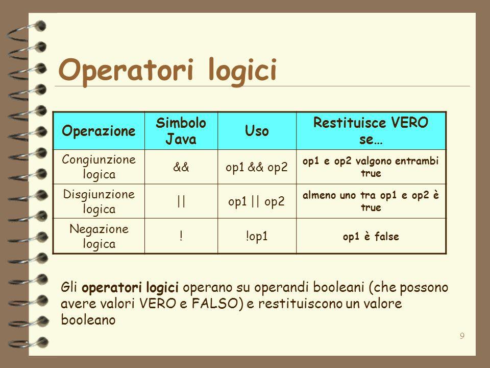 9 Operatori logici Operazione Simbolo Java Uso Restituisce VERO se… Congiunzione logica &&op1 && op2 op1 e op2 valgono entrambi true Disgiunzione logi